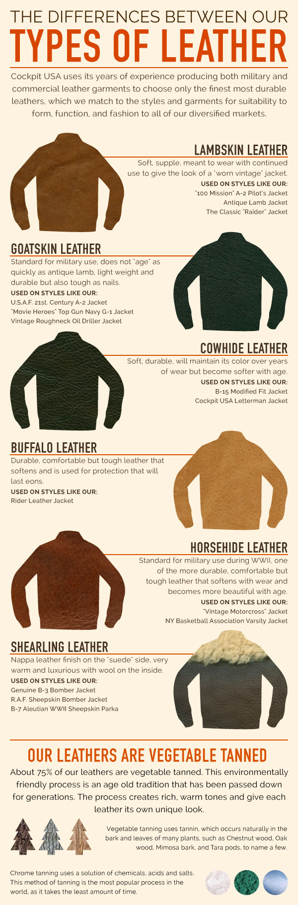 Types of Leather for Cockpit USA